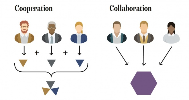 Collaboration training in an era of connectivity ...